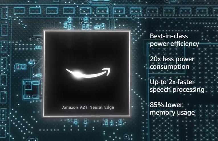 «Alexa» d'Amazon est plus intelligente et comprend beaucoup mieux les intentions des utilisateurs !
